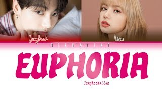 How Would JUNGKOOK and LISA sing