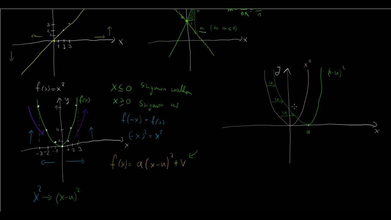 Matematika fogyás, Kapcsolódó cikkek