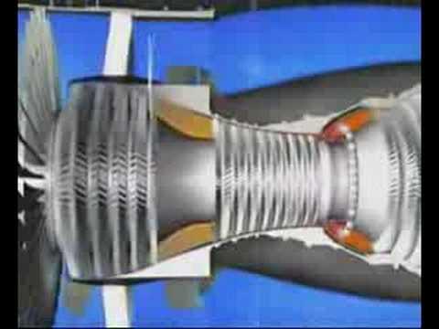 TURBOFAN ENGINE CFM 56