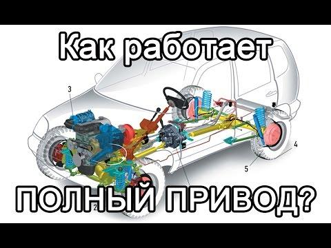 Как работает полный привод автомобиля Нива Шевроле