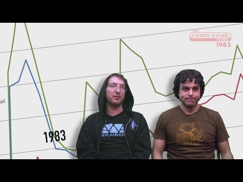 The Video Game Crash of 1983