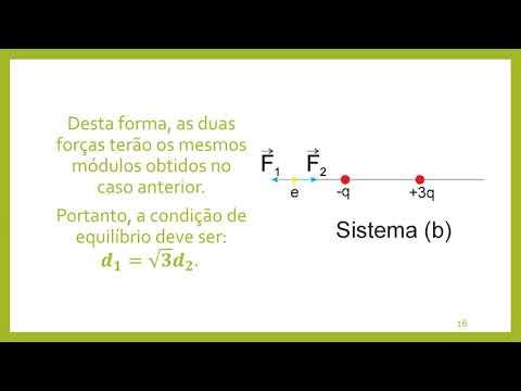 pergunta-3---capítulo-21---volume-3---fundamentos-de-física-(halliday;-resnick)