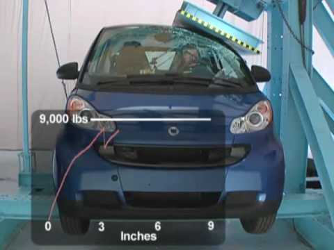 Smart Car Roof Strength Test Tridon Safety Cell Proves Itself Again
