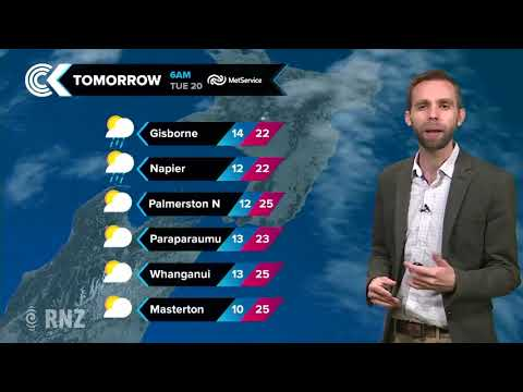 Checkpoint weather: 19 March 2018