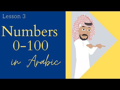 kuwait medical 100% fit || kuwait medical report from YouTube · Duration:  3 minutes 38 seconds
