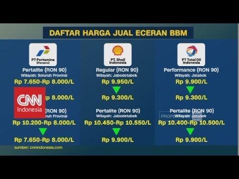 Harga BBM Turun Mp3