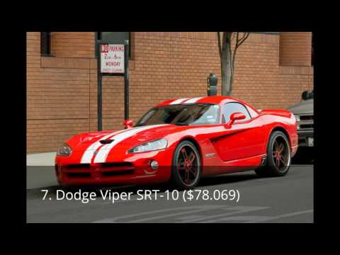 Top 10 cheapest cars that will hit 200 mph