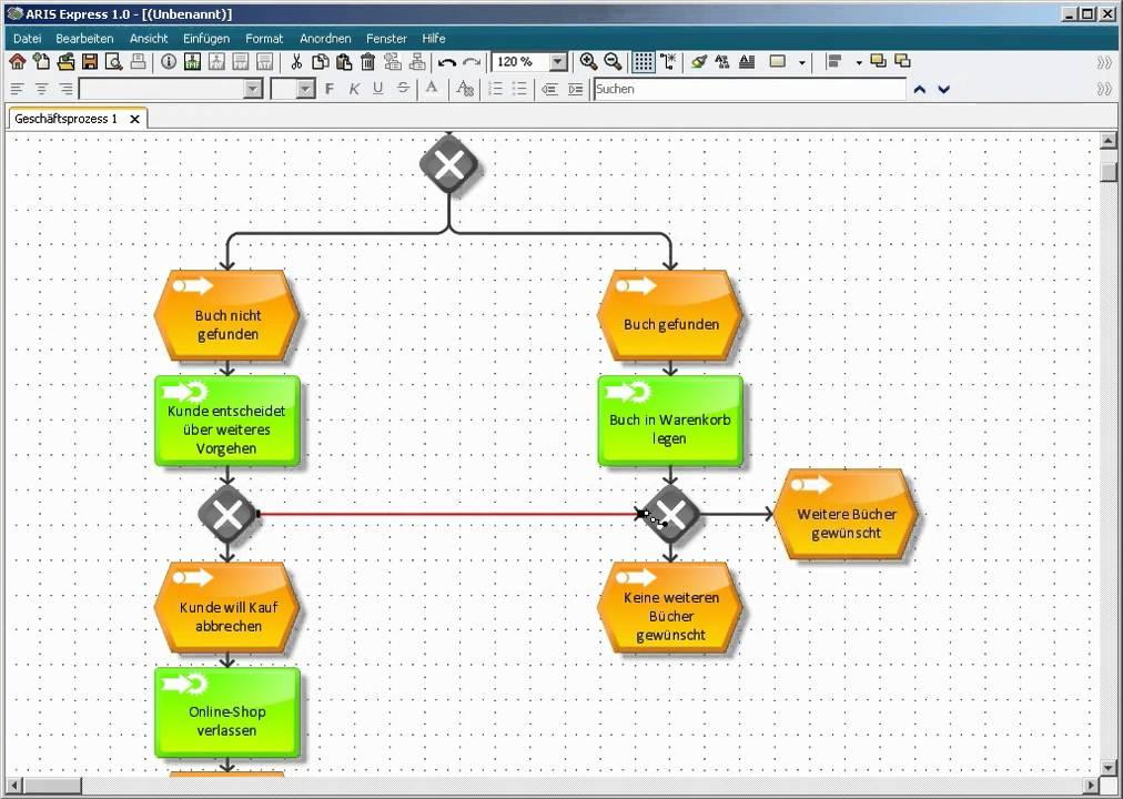 Aris: ARIS Express Geschäftsprozess Modellieren