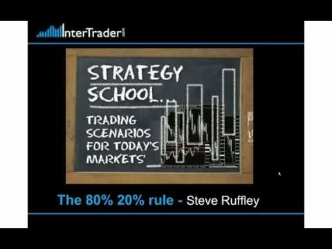 The 80 20% Rule Applied to Technical Analysis