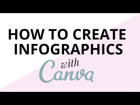 How To Create Infographics (The Ultra-Simple & Easy Way)