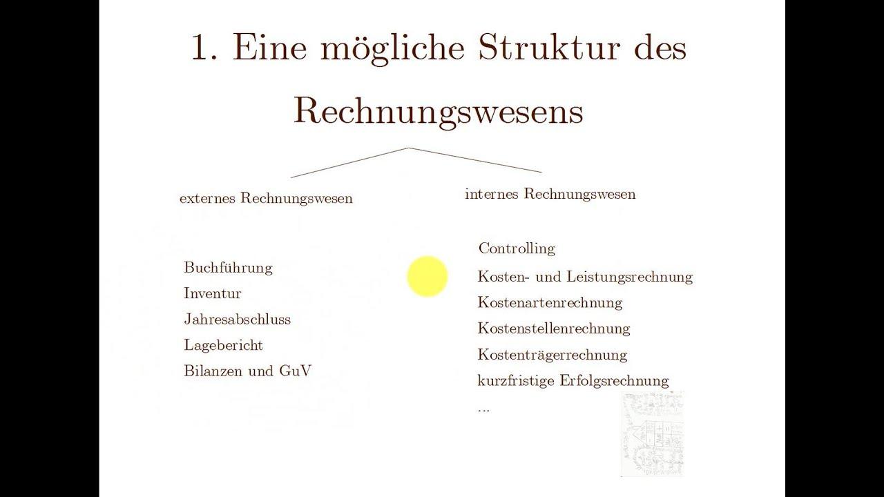 1. Buchhaltung leicht und kompakt: Struktur des Rechnungswesens ...