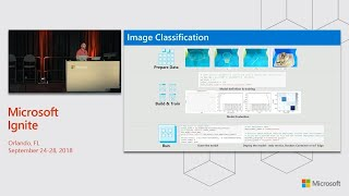AI for predictive insights: Using custom vision and search for pattern analysis and - BRK3293