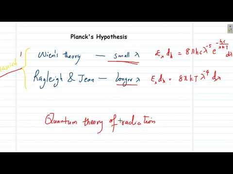 Plack's Quantum Hypothesis