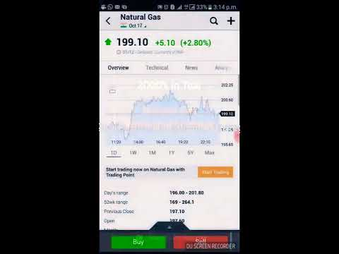Natural Gas 2000% profit positional tested strategy in one year 100% sure
