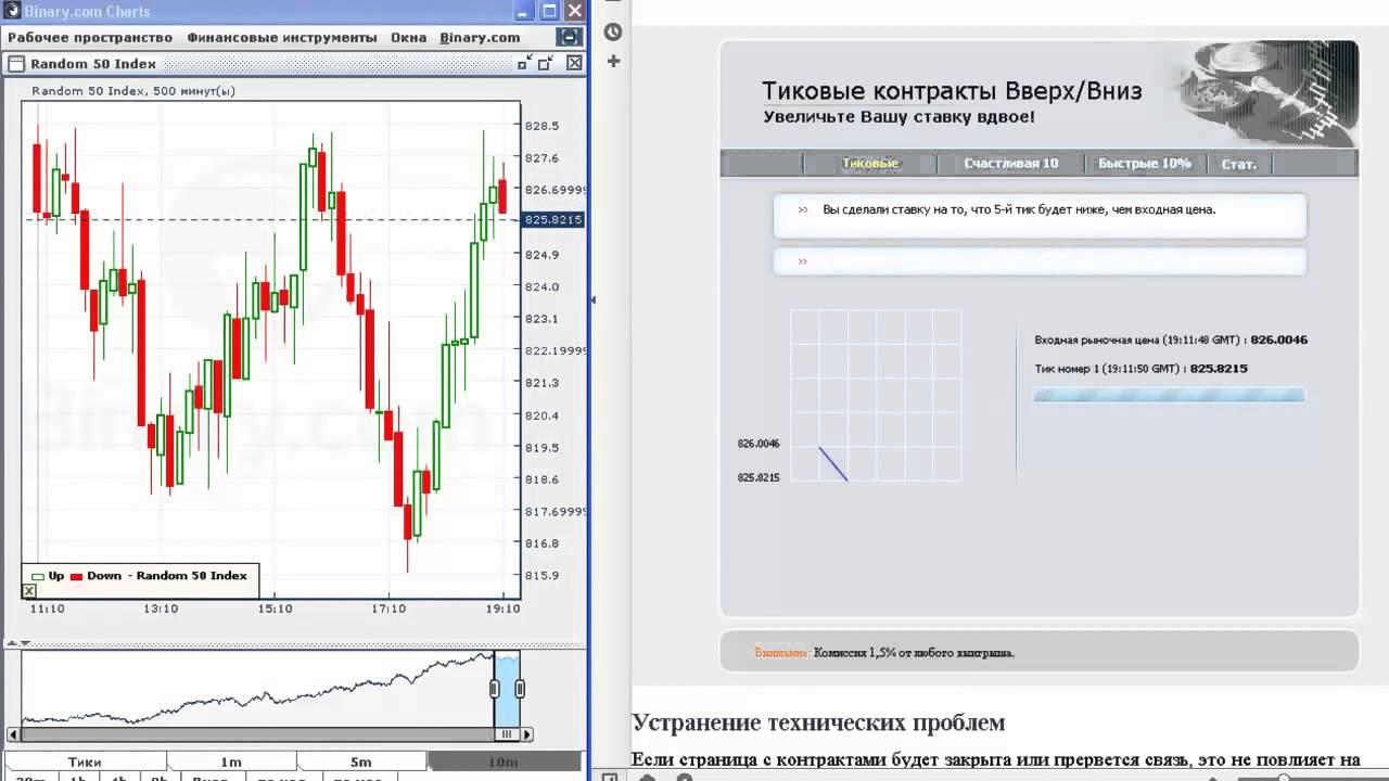 Тиковые контракты на бинарных опционах в россии может появиться собственная криптовалюта