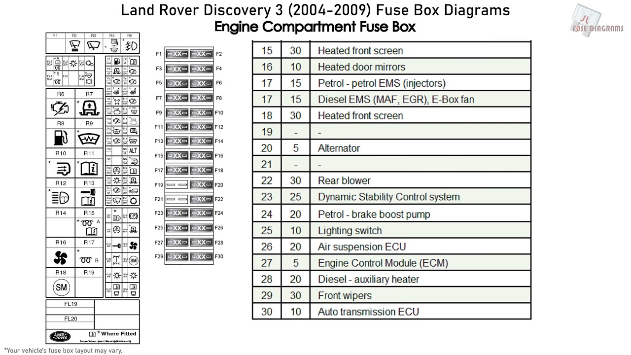 Land Rover Discovery 3 (2004-2009) Fuse Box Diagrams - YouTubeYouTube