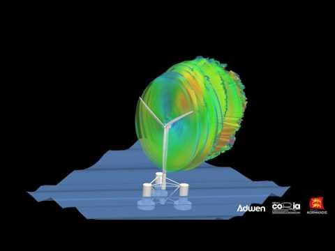 floating wind turbine simulation misaligned waves and wind