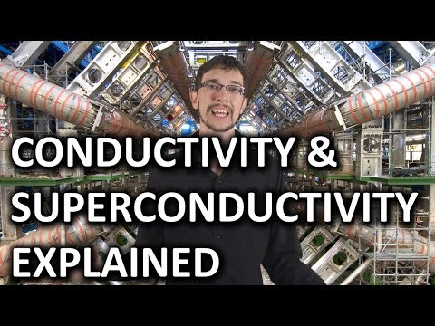 What is Conductivity & Superconductivity as Fast as Possible
