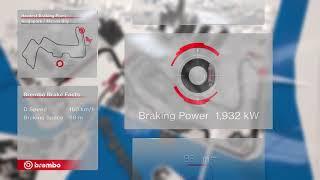 F1 Brembo Brake Facts 2018 - Singapore