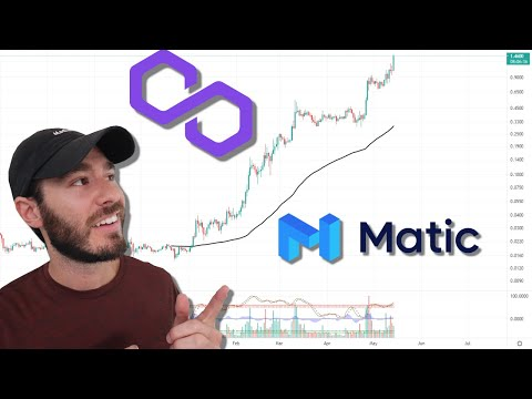 Polygon MATIC Continues to Find Price Discovery   Crypto New