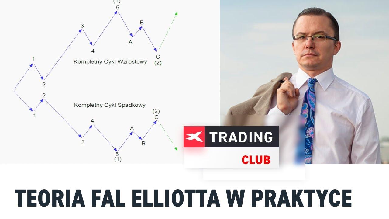 Sebastian Seliga – Teoria Fal Elliotta w praktyce – XTB Trading Club 30.11.2017