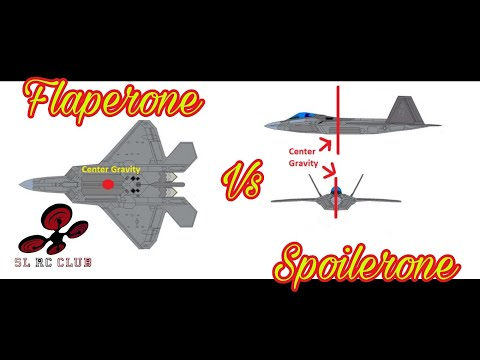 Flaperone Vs Spoilerone
