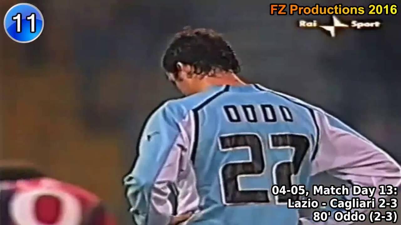 Massimo Oddo - 29 goals in Serie A (Verona, Lazio, Milan ...