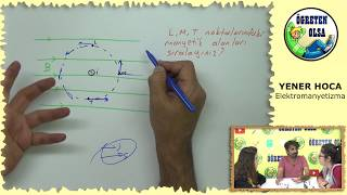 YKS Fizik-YENER HOCA- Manyetik alan #2 (Düz tel)