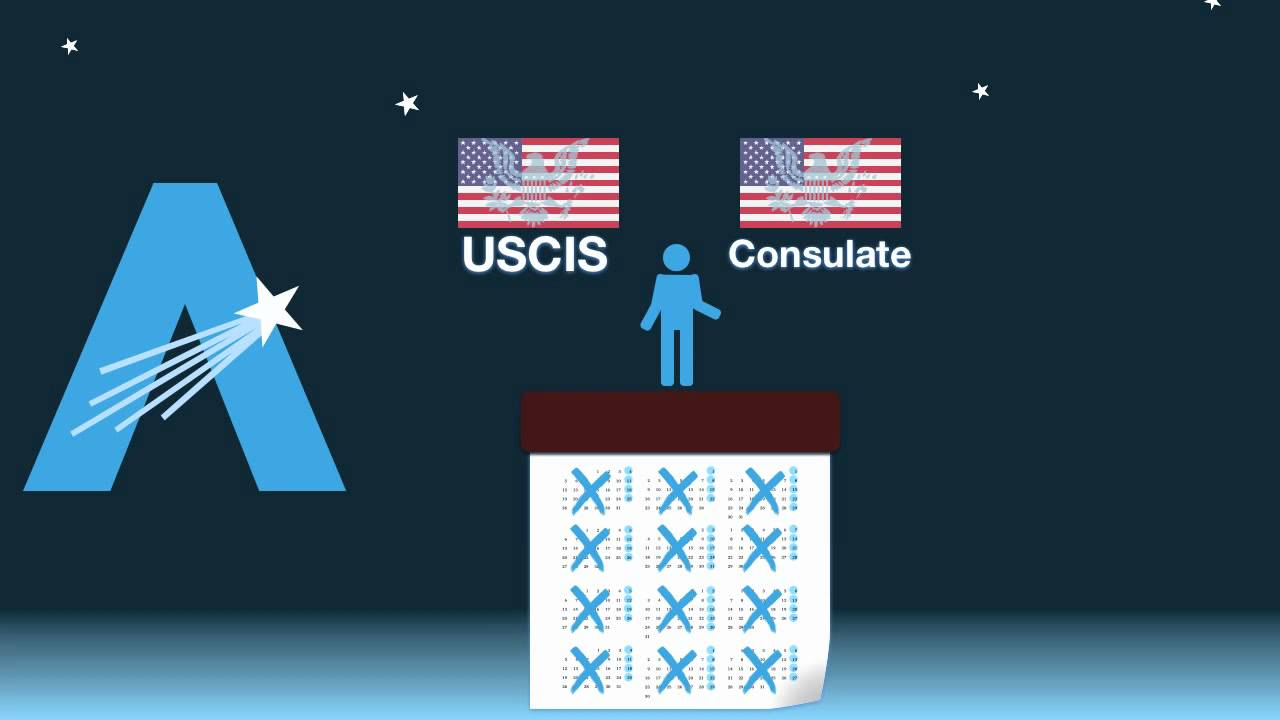 Eb 5 faq how long is the processing time for the i 526 petition eb 5 faq how long is the processing time for the i 526 petition and the conditional green card xflitez Images