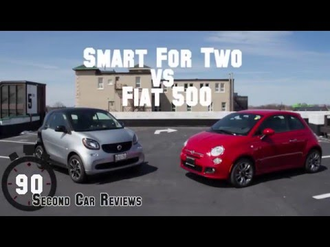 Smart Car VS Fiat 500 Comparison