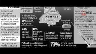 Soorme Punjab De (Sukhshinder Shinda) Mp3 Song Download