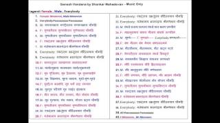 Ganesh Vandana Karaoke Music with Lyrics - Shankar Mahadevan
