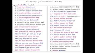 Ganesh Vandana Karaoke Music with Lyrics - Shankar Mahadevan