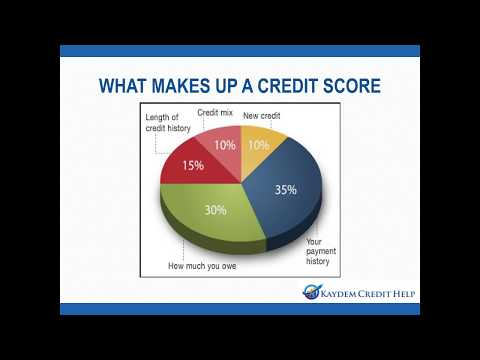 Credit Restoration | Free Web Class hosted by Kaydem Credit Help and Fund&Grow