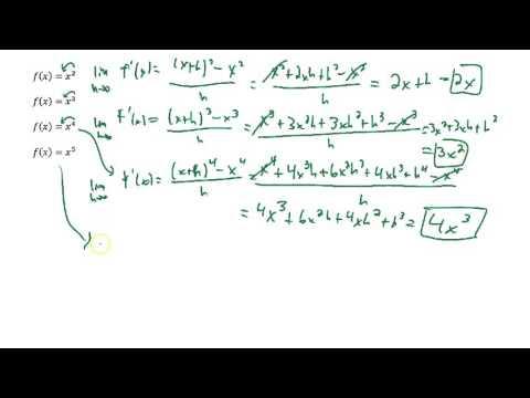 Derivative Patterns