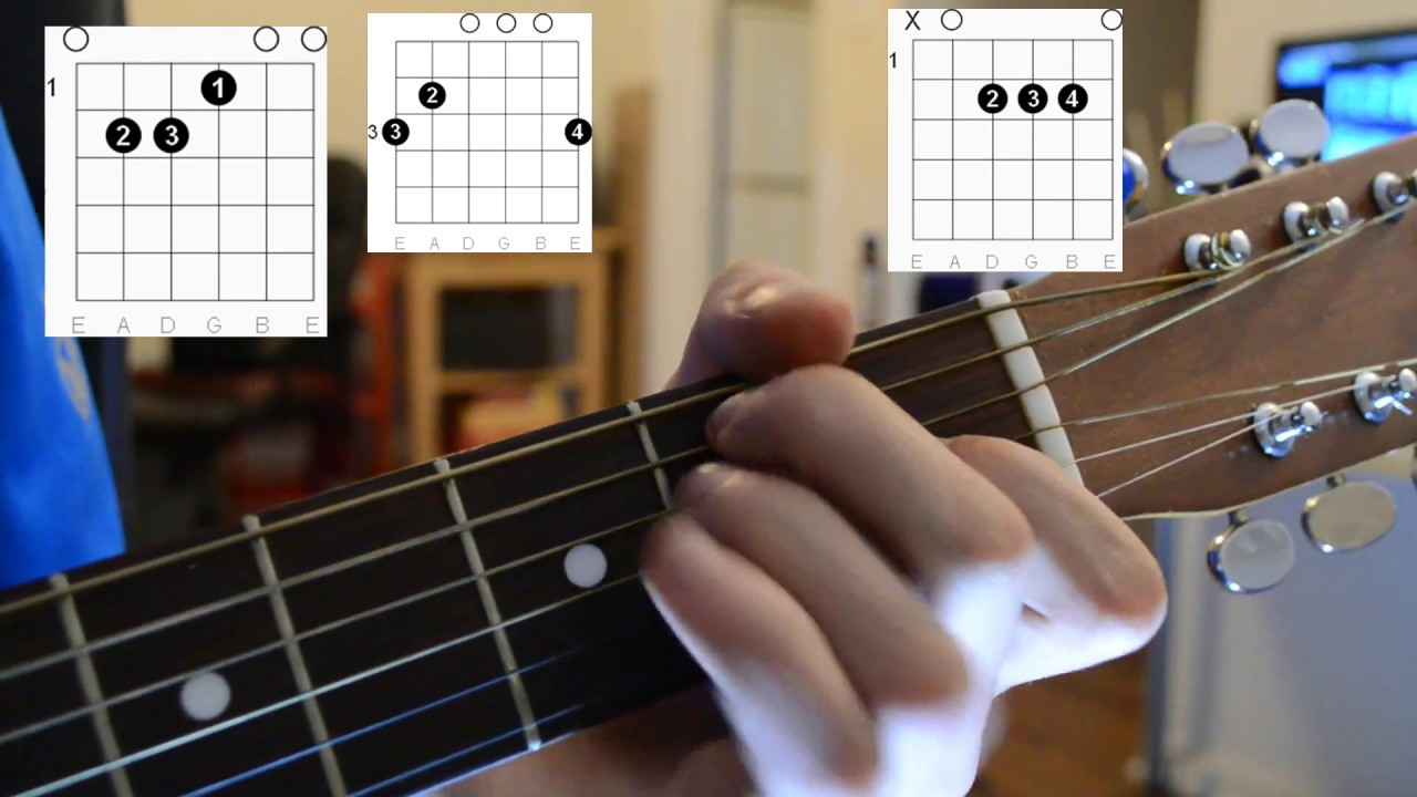 How to play 'Crazy Rap'   Afroman   Easy Acoustic Guitar Tutorial/Lesson pt15