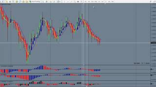 Forex Strategies and Secrets Trade Scanner ... 14 Day Free Trial