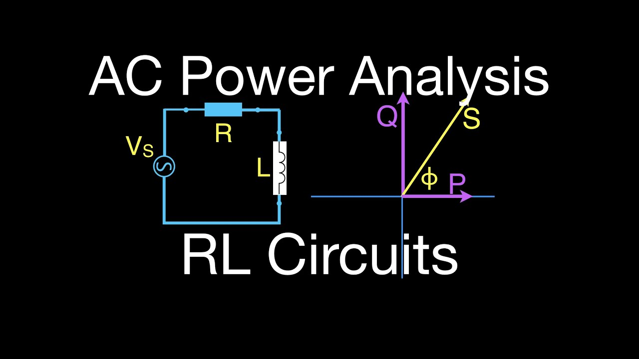 hight resolution of rlc circuits 5 of 6 ac power for an rl circuit