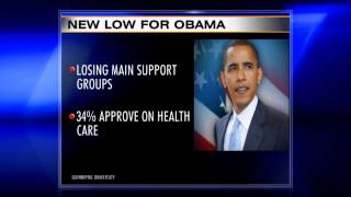 President Obama's Approval Rating Hits New Low