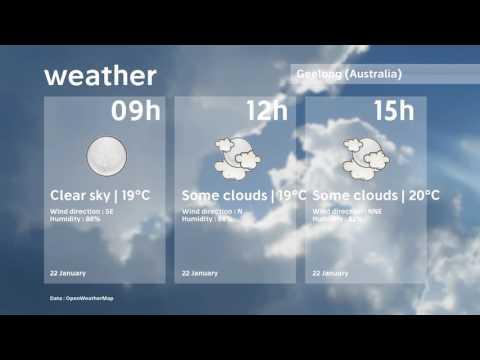 Geelong Weather   22 January 2017
