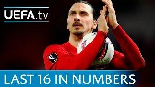 Last 16 draw in numbers featuring Man. United, Mönchengladbach & Schalke