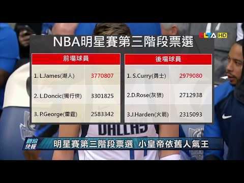 愛爾達電視20190118│【明星賽】NBA明星賽第三階段票選 唐希奇人氣繼續衝