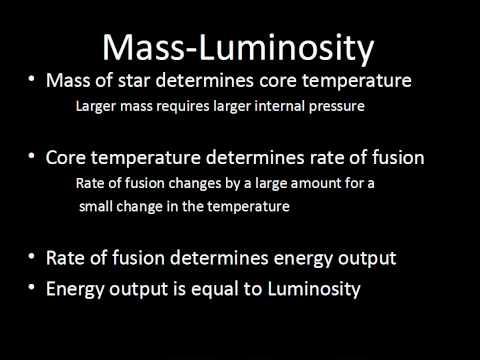 Mass Luminosity Relationship, Max and Min Stellar Masses