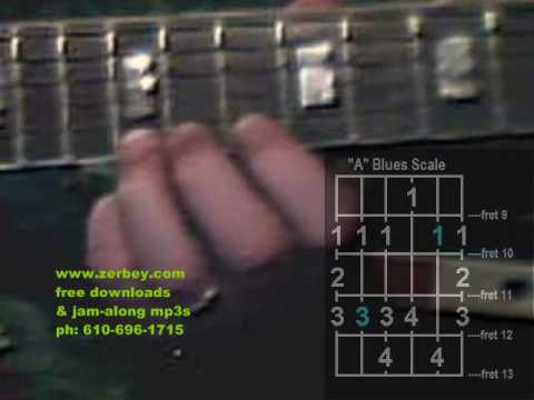 Guitar Music Lessons West Chester Pa - Lesson 17 - Rich Zerbey