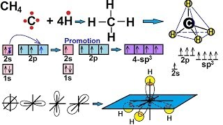 Chemistry - Molecular Structure (33 of 45) s-p3 Hybridization - Methane - CH4