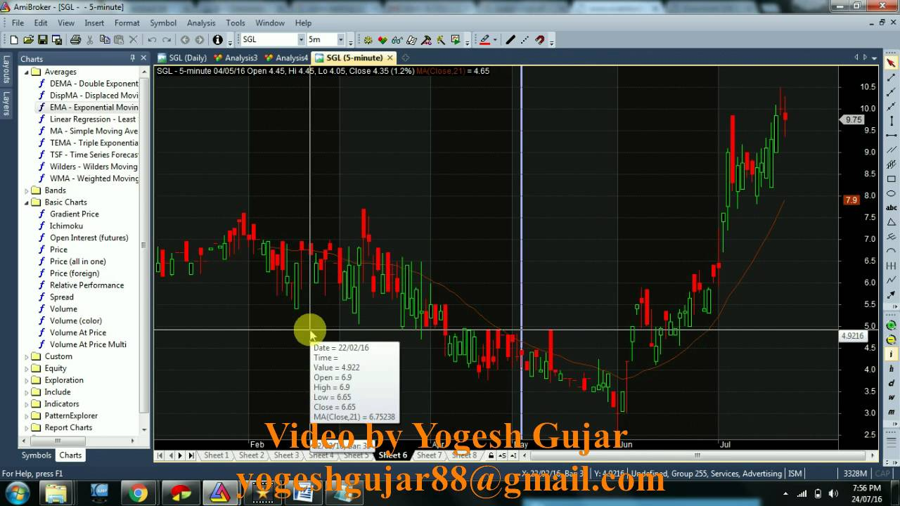 Forex trading tutorial india howell