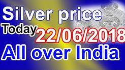 Silver Price Grams
