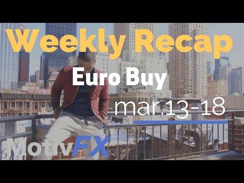 Forex Analysis | Mondays Trading setups | Amazing euro Accuracy