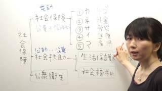 なおこ先生のケアマネ試験 プチ講座 ①社会保障の全体像