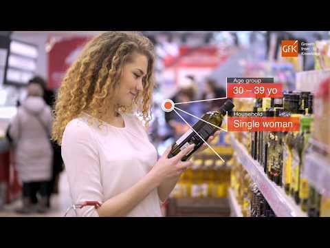 GfK Attribution+ Powers Retail Loyalty Programs